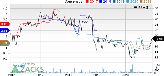 Sprague Resources LP Price and Consensus