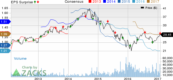 Enterprise Products Partners (EPD) Misses on Q4 Earnings