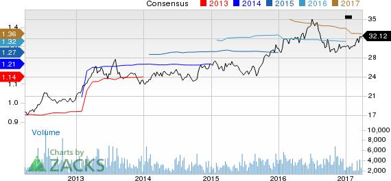 Why Is Aqua America (WTR) Up 3% Since the Last Earnings Report?