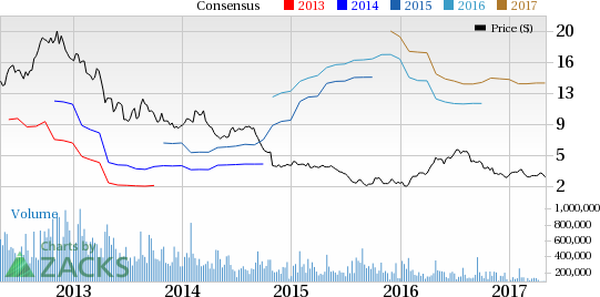 Mining Stocks to Watch for Q1 Earnings on May 3: AUY, HBM, OR