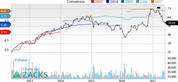 Why Is Discover Financial (DFS) Down 9.2% Since the Last Earnings Report?