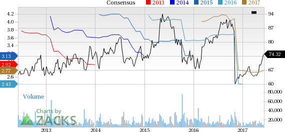 Why Is  Yum! Brands (YUM) Up 7% Since the Last Earnings Report?