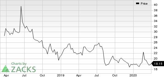 Dropbox, Inc. Price