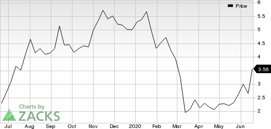 Orion Group Holdings, Inc. Price