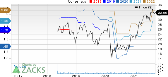 nVent Electric PLC Price and Consensus