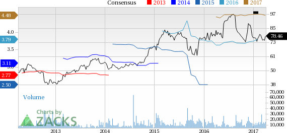 Why Is Dollar Tree (DLTR) Up 2.2% Since the Last Earnings Report?