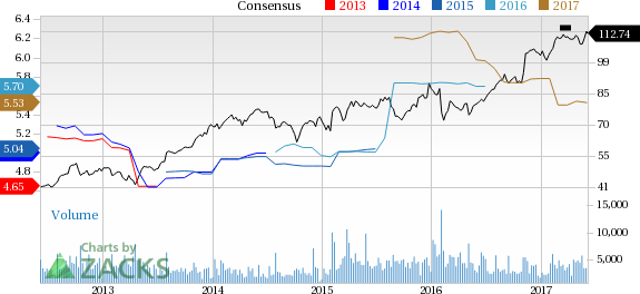 HRS Up 3.05% Since Earnings Report: Can It Continue?