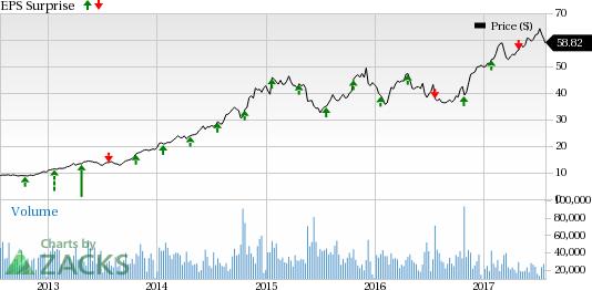 Transport Stocks' Q2 Earnings Due on Jul 27: LUV, UPS & More