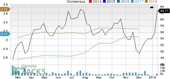 BIOVERATIV INC Price and Consensus