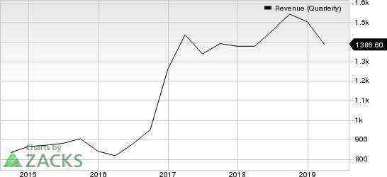 ON Semiconductor Corporation Revenue (Quarterly)