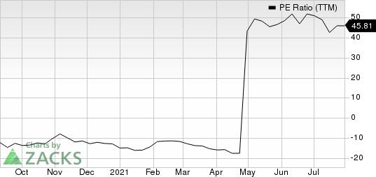 Caleres, Inc. PE Ratio (TTM)