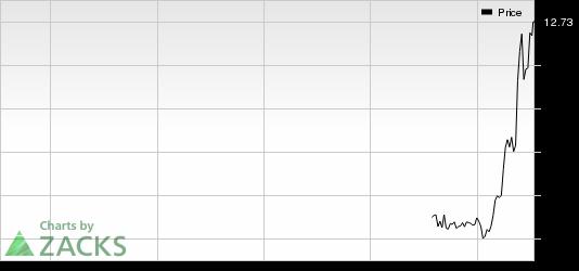 Aqua Metals (AQMS) Looks Good: Stock Moves 6.7% Higher