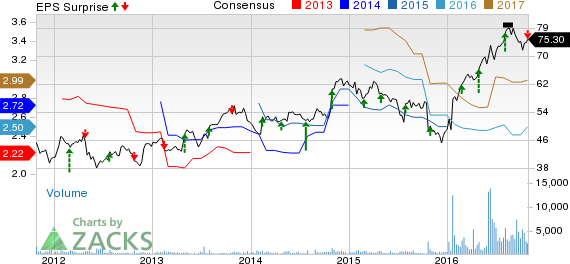 Waste Connections (WCN) Misses Q3 Earnings by a Whisker