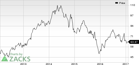 EQT Corporation (EQT) Catches Eye: Stock Rises by 5.1%
