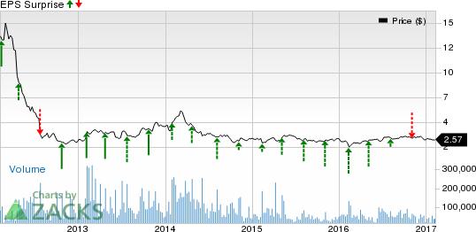 Leisure Stocks Q4 Earnings Releases on Feb 9: ZNGA, RGC, PNK