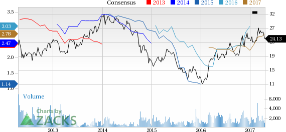 Top Ranked Growth Stocks to Buy for April 20th