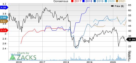 TC PipeLines, LP Price and Consensus