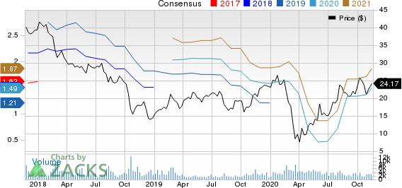 JELDWEN Holding, Inc. Price and Consensus