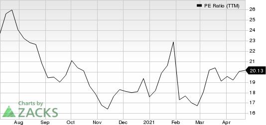Thor Industries, Inc. PE Ratio (TTM)