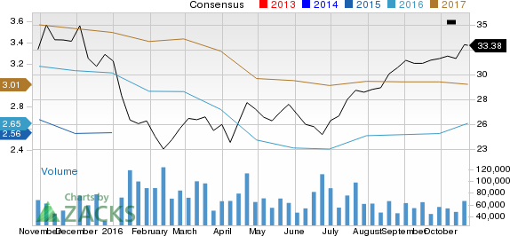 Why You Shouldn't Bet Against Morgan Stanley (MS) Stock
