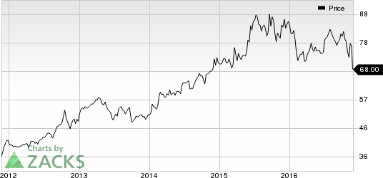 Will Lilly's Solanezumab Setback Weigh on Other Alzheimer's Stocks?
