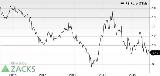 Hibbett Sports, Inc. PE Ratio (TTM)