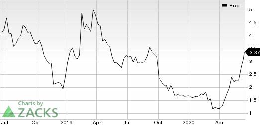 Arcimoto, Inc. Price
