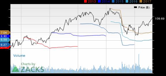 United Technologies (UTX) Hits 52-Week High on Core Focus