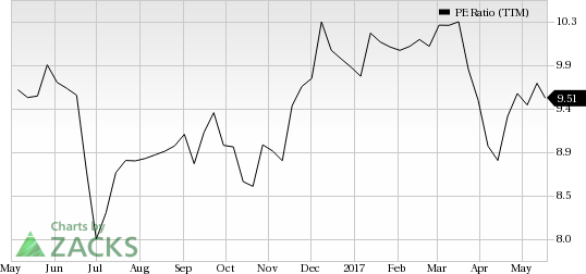 Looking for Value? Why It Might Be Time to Try Lear Corporation (LEA)