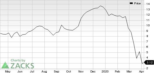 Newmark Group, Inc. Price