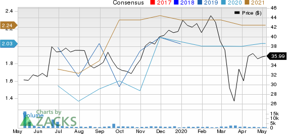 Parsons Corporation Price and Consensus