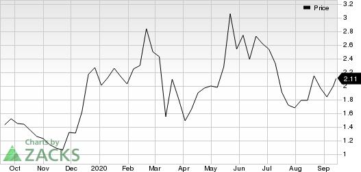Marinus Pharmaceuticals, Inc. Price