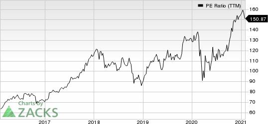 Hancock Whitney Corporation PE Ratio (TTM)
