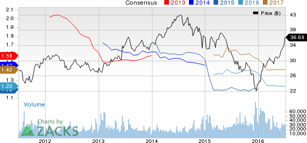 Spectra (SE) Hits 52-Week High on Solid Midstream Business