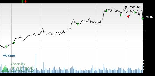 Novo Nordisk (NVO) Beats Q2 Earnings, Revenues Up Y/Y