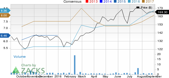 Why Actelion (ALIOF) Isn't Done Growing Earnings Yet
