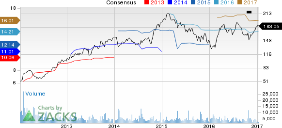 Top Ranked Value Stocks to Buy for January 12th