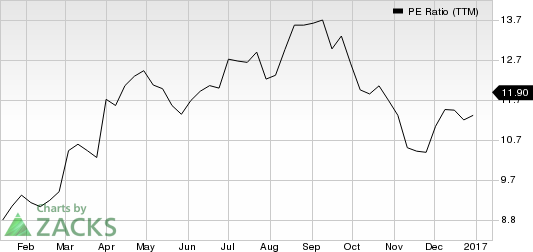Why Grupo Aval (AVAL) Could Be a Top Value Stock Pick