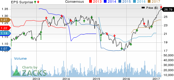 CenterPoint Energy (CNP) Misses on Q4 Earnings, Gives View