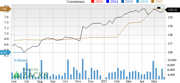 Why You Shouldn't Bet Against Parker-Hannifin (PH) Stock
