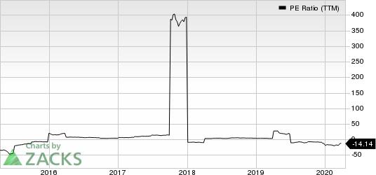 Renewable Energy Group, Inc. PE Ratio (TTM)