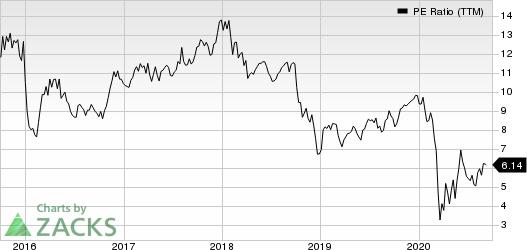 Air Lease Corporation PE Ratio (TTM)