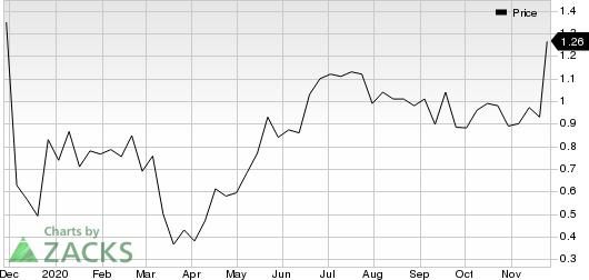 Aqua Metals, Inc. Price