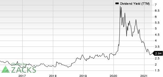 Premier Financial Corp. Dividend Yield (TTM)