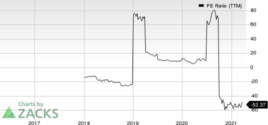 Goodrich Petroleum Corporation PE Ratio (TTM)