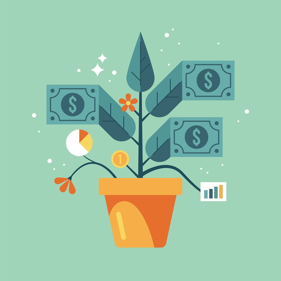 This Week's Growth & Income Stocks: (MMM) (MHLD)