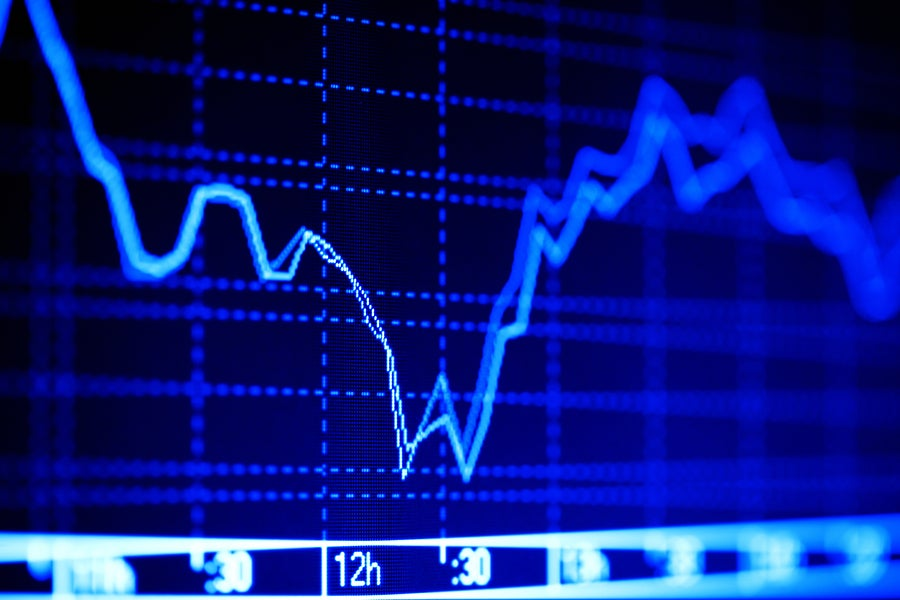 eCommerce Industry Stock Outlook - March 2013, Part 2