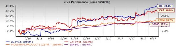 Caterpillar vs. Deere: Which Is the Better Strong-Buy Rated Stock?