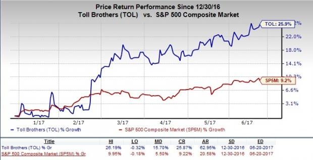 Sicree Sells 4500 Shares of Toll Brothers Inc. (TOL) Stock
