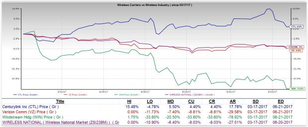 Wireless Carriers' Conflicting Views on Copper Retirement